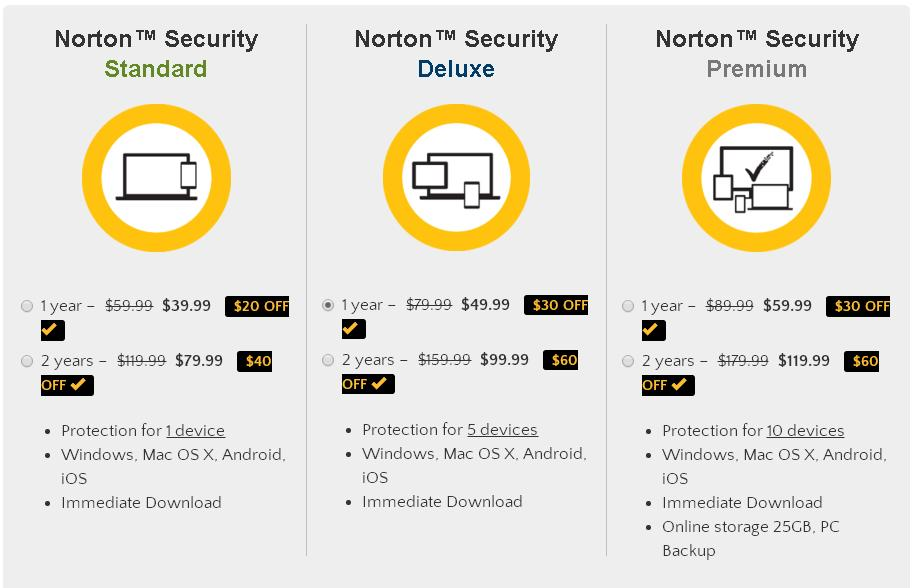 Norton Antivirus 2016 2017